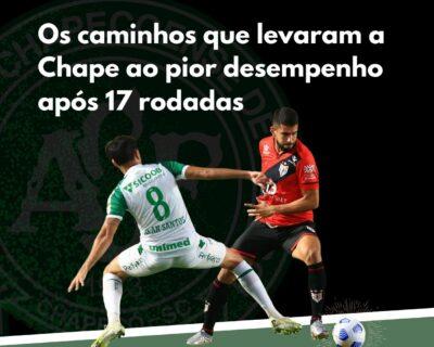 Os caminhos da Chape ao recorde negativo no Brasileirão